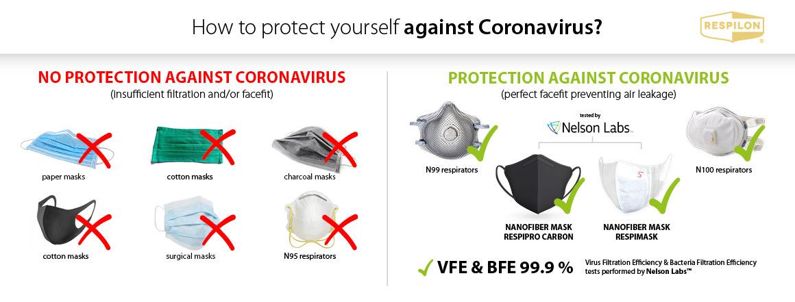 RESPILON_Coronavirus_Infographics_wide_logo